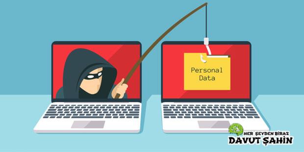 Phishing Saldırısı Nedir ve Nasıl Yapılır?